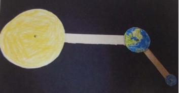 maquette plane systeme solaire