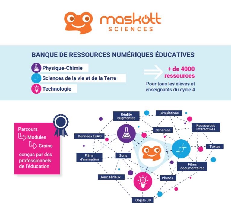 page présentation Maskott