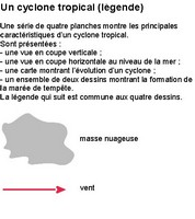Imagette du document