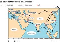 The Life and Adventures of Marco Polo