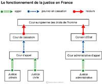 La justice pour les adolescents - Au sujet du systme de