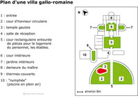 Plan villa gallo romaine